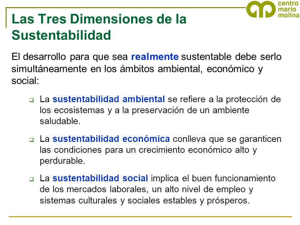 Las Tres Dimensiones de la Sustentabilidad El desarrollo para que sea realmente sustentable debe serlo simultáneamente en los ámbitos ambiental, econó