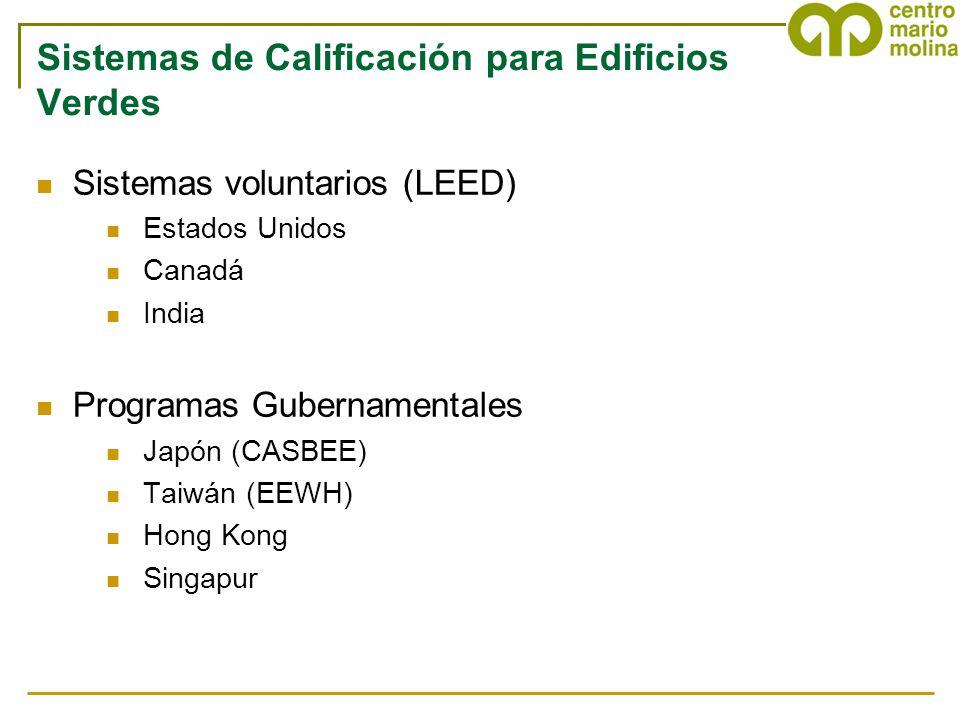 Sistemas de Calificación para Edificios Verdes Sistemas voluntarios (LEED) Estados Unidos Canadá India Programas Gubernamentales Japón (CASBEE) Taiwán