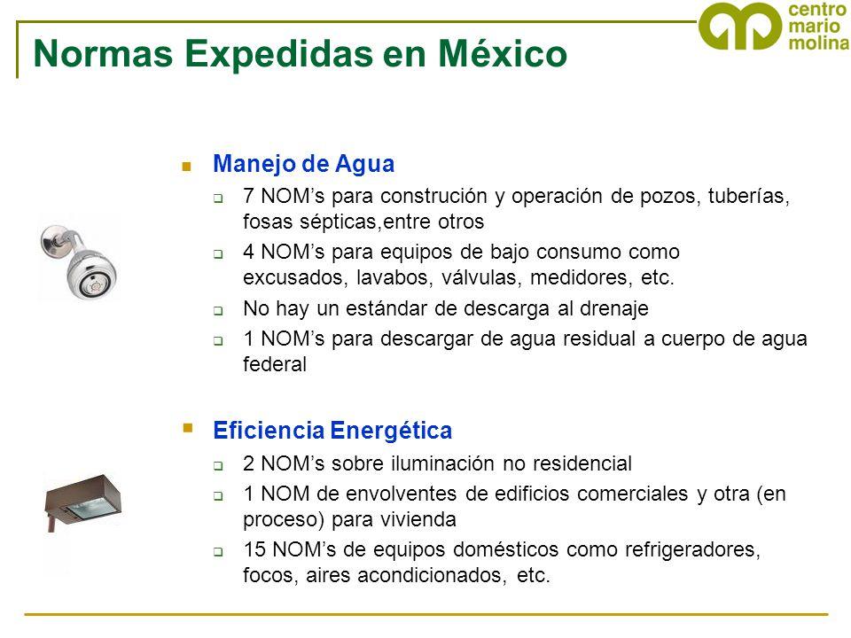 Normas Expedidas en México Manejo de Agua 7 NOMs para construción y operación de pozos, tuberías, fosas sépticas,entre otros 4 NOMs para equipos de ba