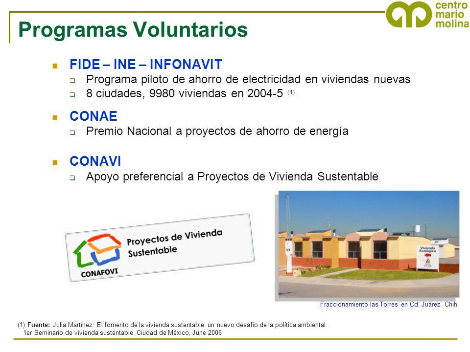 Programas Voluntarios FIDE – INE – INFONAVIT Programa piloto de ahorro de electricidad en viviendas nuevas 8 ciudades, 9980 viviendas en 2004-5 (1) CO