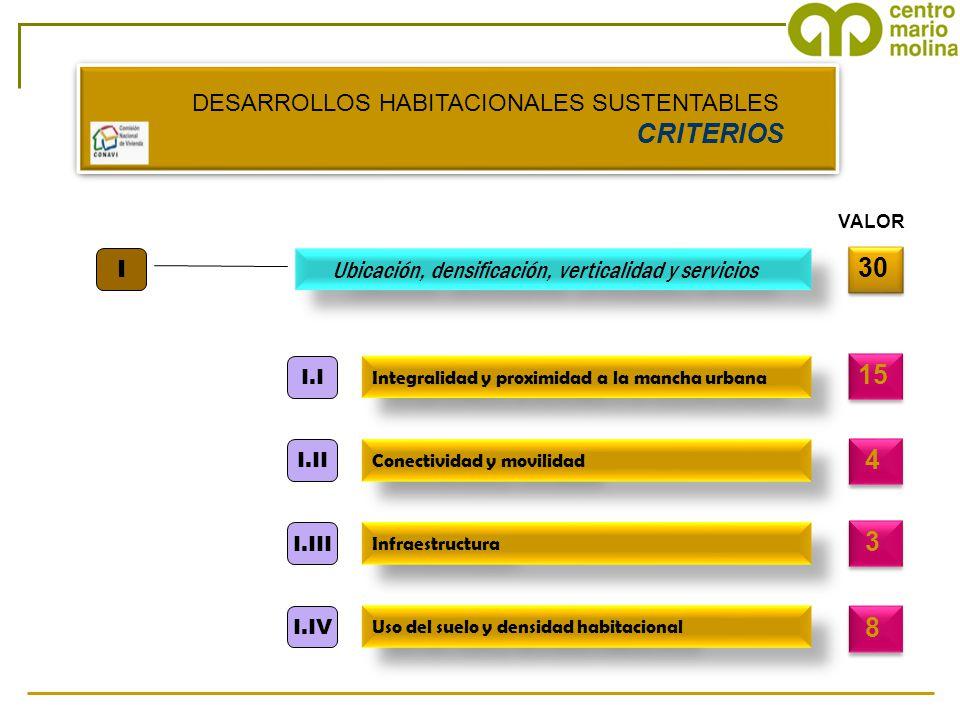 Ubicación, densificación, verticalidad y servicios I Integralidad y proximidad a la mancha urbana Conectividad y movilidad Infraestructura Uso del sue