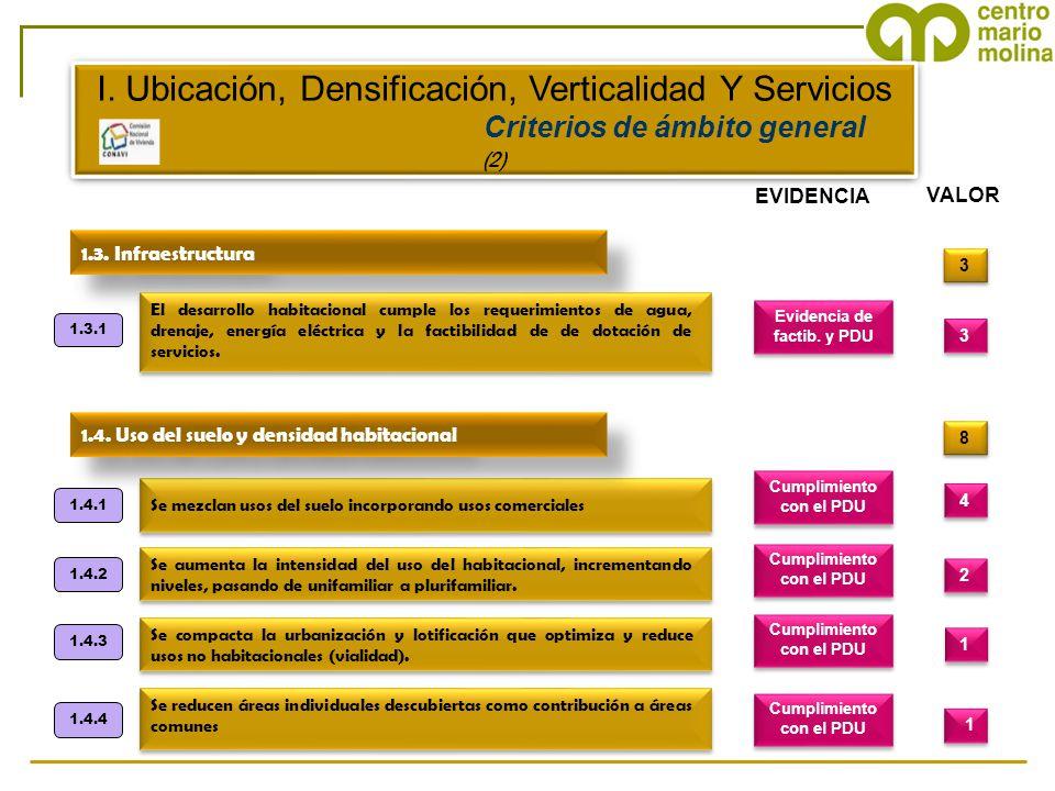 1.3. Infraestructura 1.3.1 1.4.4 3 3 3 3 1 1 VALOR El desarrollo habitacional cumple los requerimientos de agua, drenaje, energía eléctrica y la facti