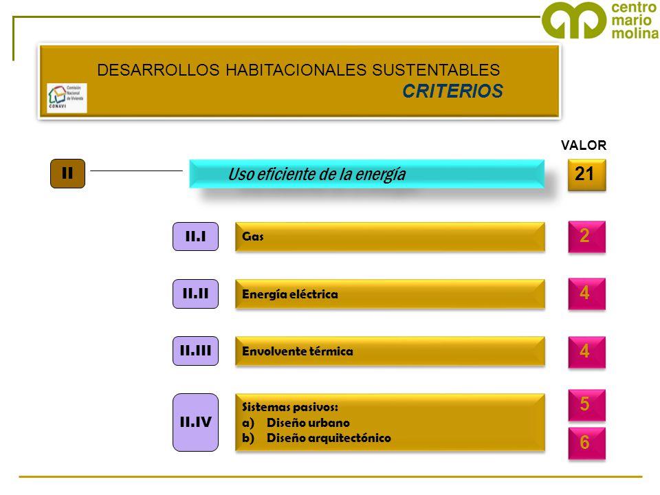 Uso eficiente de la energía II Gas Energía eléctrica Envolvente térmica Sistemas pasivos: a)Diseño urbano b)Diseño arquitectónico Sistemas pasivos: a)