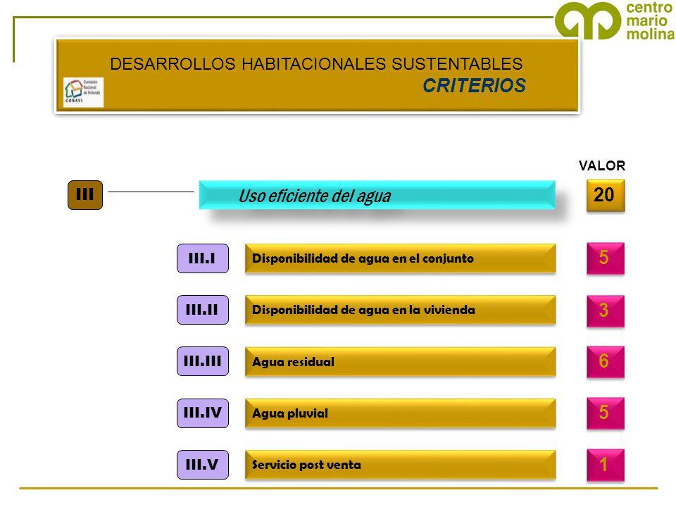 Uso eficiente del agua III Disponibilidad de agua en el conjunto Disponibilidad de agua en la vivienda Agua residual Agua pluvial III.IV III.I III.II