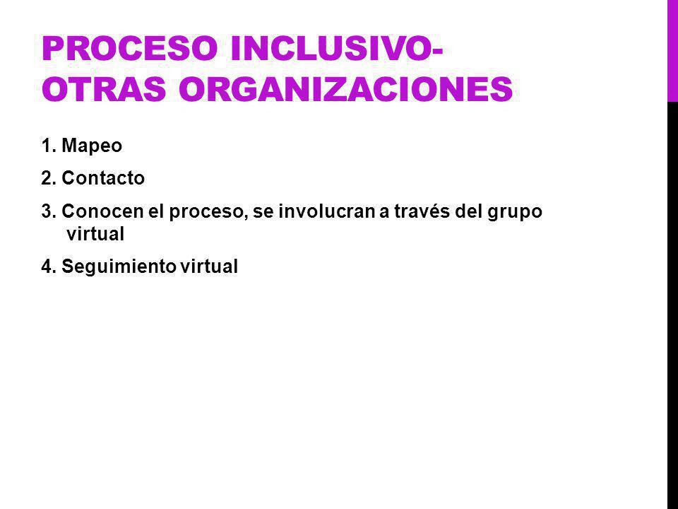 PROCESO INCLUSIVO- OTRAS ORGANIZACIONES 1. Mapeo 2.