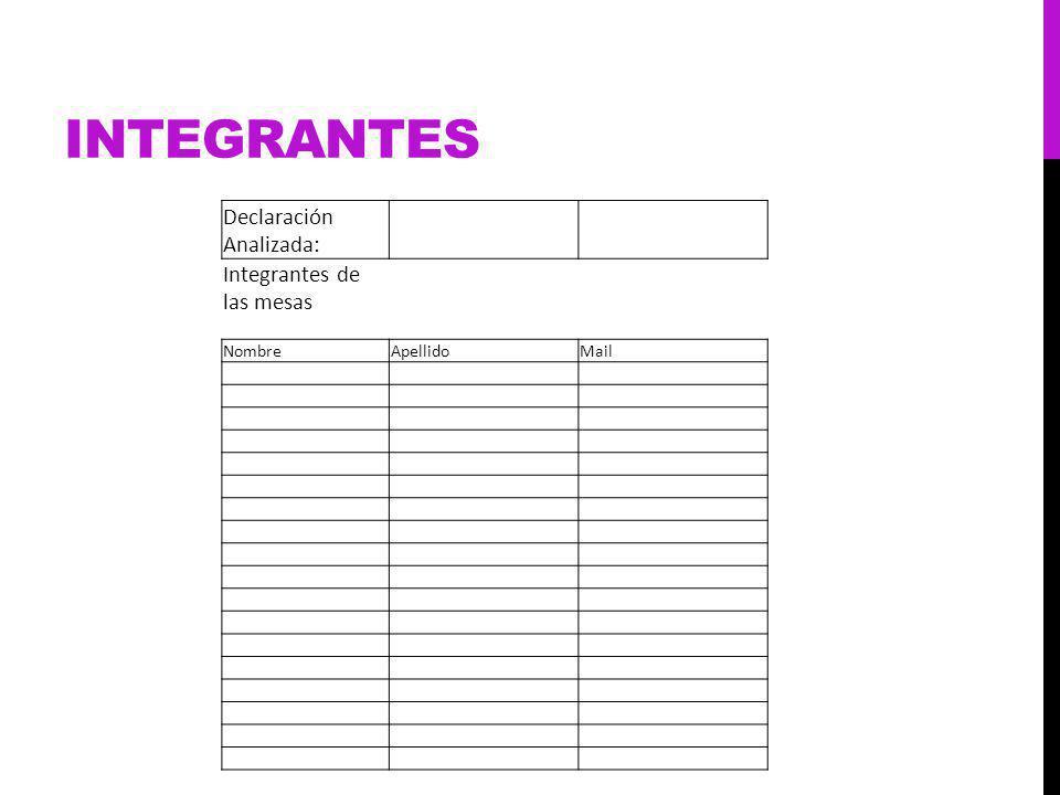 INTEGRANTES Declaración Analizada: Integrantes de las mesas NombreApellidoMail