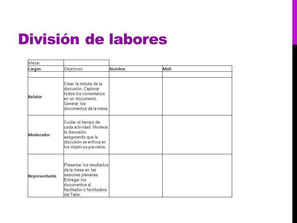 División de labores Mesa: Cargos Objetivos NombreMail Relator Crear la minuta de la discusión.