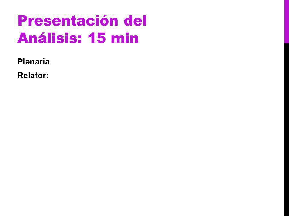 Presentación del Análisis: 15 min Plenaria Relator: