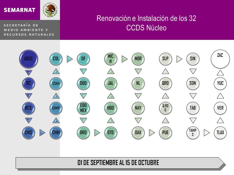 Renovación e Instalación de los 32 CCDS Núcleo AGSC BCBCSCHISCHIH CAMPCOAH COLDFDGO EDO MEX GROGTOHGOJAL MIC H MORNLNAYOAXPUE Q.RO O QROSLPSINSONTAB T