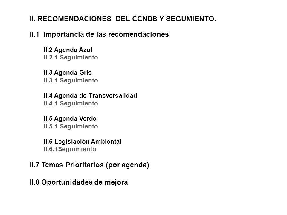 II. RECOMENDACIONES DEL CCNDS Y SEGUMIENTO. II.1 Importancia de las recomendaciones II.2 Agenda Azul II.2.1 Seguimiento II.3 Agenda Gris II.3.1 Seguim