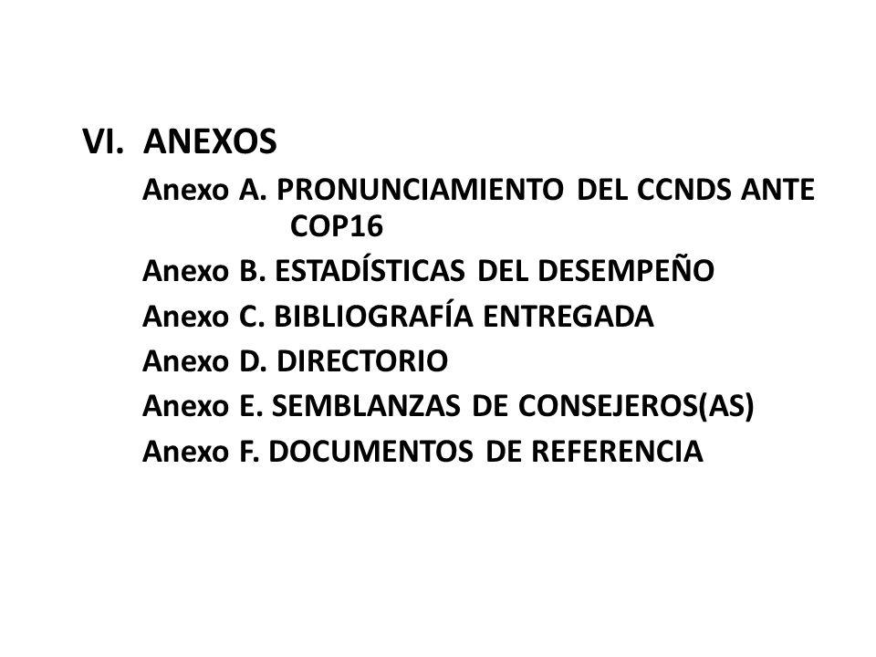 VI. ANEXOS Anexo A. PRONUNCIAMIENTO DEL CCNDS ANTE COP16 Anexo B. ESTADÍSTICAS DEL DESEMPEÑO Anexo C. BIBLIOGRAFÍA ENTREGADA Anexo D. DIRECTORIO Anexo