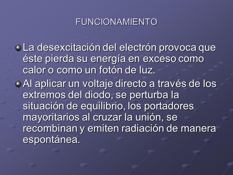 Longitud de onda de emisión infrarrojo, para diodos Laser: 820nm, 850nm, 904nm, 1.3um y 1.5um Las diferentes longitudes de onda se obtiene mediante el empleo de un material semiconductor compuesto, como GaAlAs y haciendo varias la proporción Ga:Al de las concentraciones de impurificación.