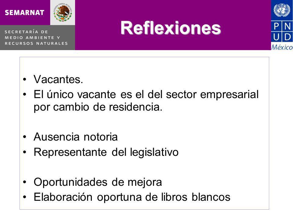 Reflexiones Vacantes. El único vacante es el del sector empresarial por cambio de residencia.