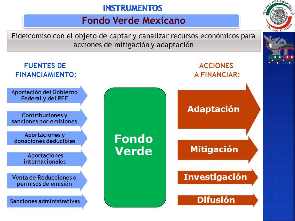 Fondo Verde Mexicano Fideicomiso con el objeto de captar y canalizar recursos económicos para acciones de mitigación y adaptación Aportaciones y donac