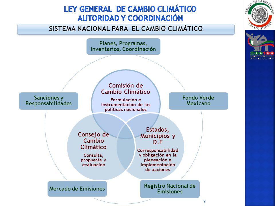 9 SISTEMA NACIONAL PARA EL CAMBIO CLIMÁTICO Comisión de Cambio Climático Formulación e instrumentación de las políticas nacionales Estados, Municipios