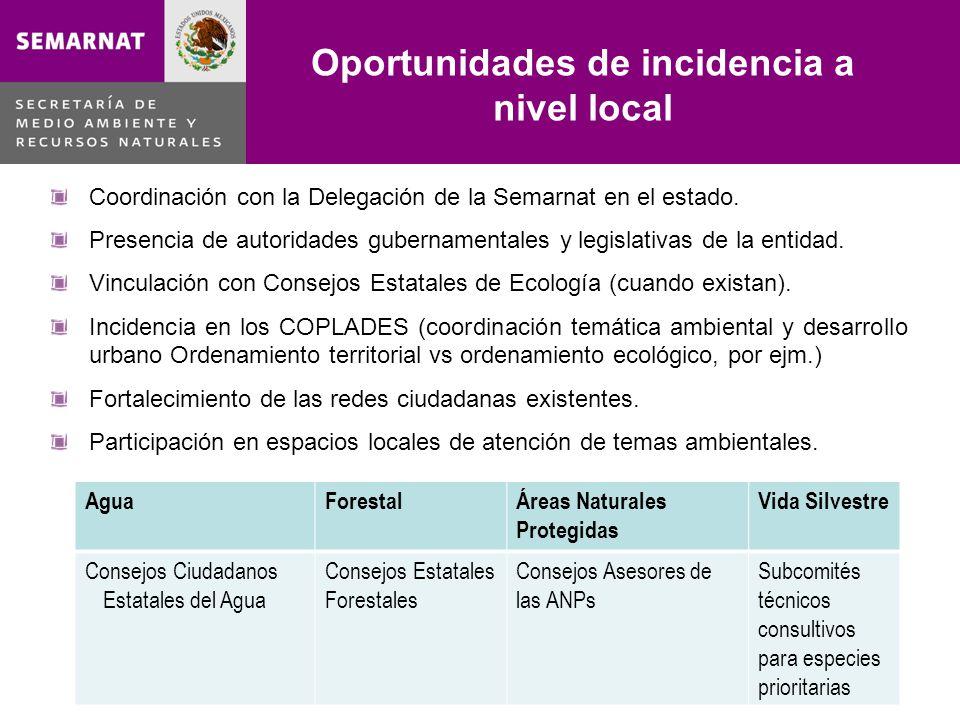 Oportunidades de incidencia a nivel local Lo malo Coordinación con la Delegación de la Semarnat en el estado. Presencia de autoridades gubernamentales