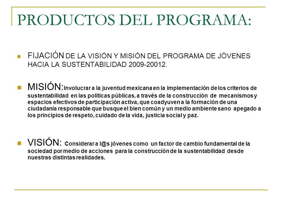 PRODUCTOS DEL PROGRAMA: FIJACIÓN DE LA VISIÓN Y MISIÓN DEL PROGRAMA DE JÓVENES HACIA LA SUSTENTABILIDAD 2009-20012.