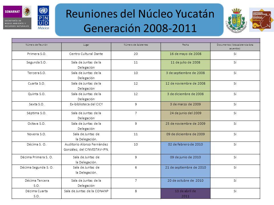 Reuniones del Núcleo Yucatán Generación 2008-2011 Número de ReuniónLugarNúmero de AsistentesFecha Documentos (lista asistencia-Acta acuerdos) Primera S.O.Centro Cultural Dante2016 de mayo de 2008Sí Segunda S.O.