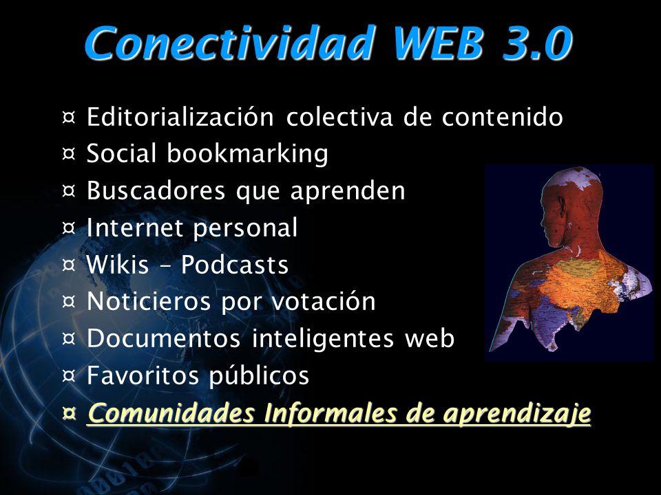 Conectividad WEB 3.0 ¤ Editorialización colectiva de contenido ¤ Social bookmarking ¤ Buscadores que aprenden ¤ Internet personal ¤ Wikis – Podcasts ¤ Noticieros por votación ¤ Documentos inteligentes web ¤ Favoritos públicos ¤ Comunidades Informales de aprendizaje