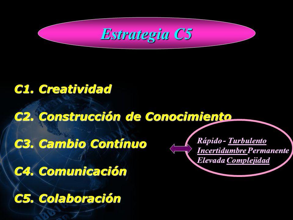 Estrategia C5 C1. Creatividad C2. Construcción de Conocimiento C3.