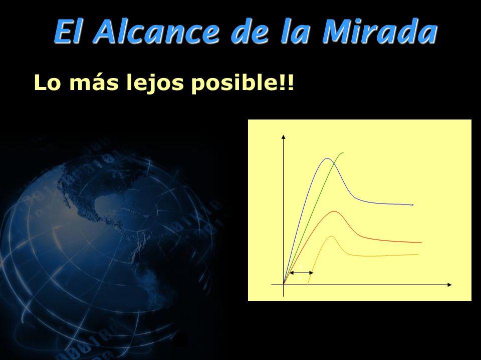 El Alcance de la Mirada y t Lo más lejos posible!!