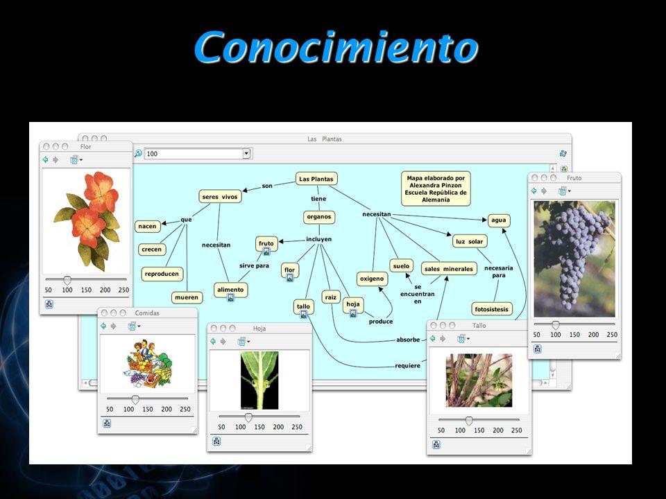 Comunidades de Aprendizaje Para 2020, un sistema con extraterritorialidad de ofertas que compiten por aspirantes de todas las geografías, con base en: originalidad de contenidos y programas, facilidad de acceso y flexibilidad de planes.