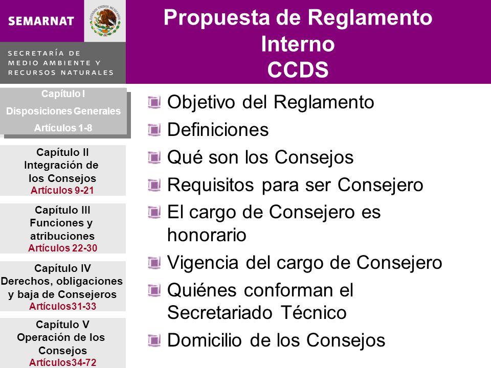 Capítulo I Disposiciones Generales Artículos 1-8 Capítulo II Integración de los Consejos Artículos 9-21 Capítulo IV Derechos, obligaciones y baja de Consejeros Artículos31-33 Capítulo V Operación de los Consejos Artículos34-72 Capítulo III Funciones y atribuciones Artículos 22-30 Propuesta de Reglamento Interno CCDS Objetivo del Reglamento Definiciones Qué son los Consejos Requisitos para ser Consejero El cargo de Consejero es honorario Vigencia del cargo de Consejero Quiénes conforman el Secretariado Técnico Domicilio de los Consejos Capítulo I Disposiciones Generales Artículos 1-8 Capítulo I Disposiciones Generales Artículos 1-8