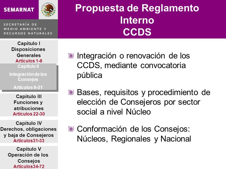 Capítulo I Disposiciones Generales Artículos 1-8 Capítulo II Integración de los Consejos Artículos 9-21 Capítulo IV Derechos, obligaciones y baja de Consejeros Artículos31-33 Capítulo V Operación de los Consejos Artículos34-72 Capítulo III Funciones y atribuciones Artículos 22-30 Propuesta de Reglamento Interno CCDS Integración o renovación de los CCDS, mediante convocatoria pública Bases, requisitos y procedimiento de elección de Consejeros por sector social a nivel Núcleo Conformación de los Consejos: Núcleos, Regionales y Nacional Capítulo II Integración de los Consejos Artículos 9-21 Capítulo II Integración de los Consejos Artículos 9-21