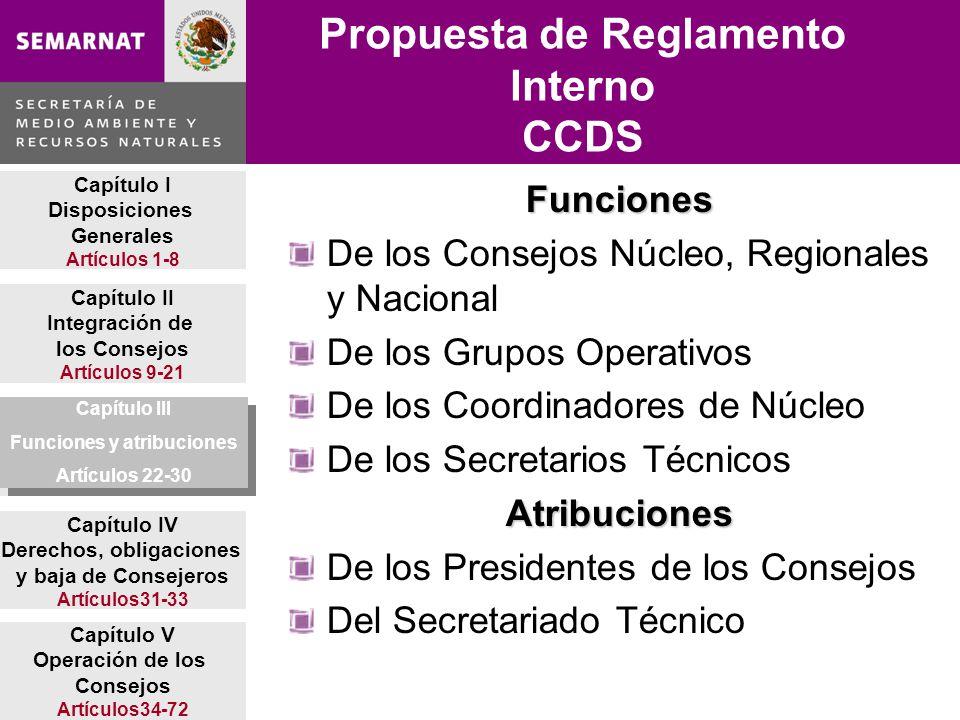 Capítulo I Disposiciones Generales Artículos 1-8 Capítulo II Integración de los Consejos Artículos 9-21 Capítulo IV Derechos, obligaciones y baja de Consejeros Artículos31-33 Capítulo V Operación de los Consejos Artículos34-72 Capítulo III Funciones y atribuciones Artículos 22-30 Propuesta de Reglamento Interno CCDS Funciones De los Consejos Núcleo, Regionales y Nacional De los Grupos Operativos De los Coordinadores de Núcleo De los Secretarios TécnicosAtribuciones De los Presidentes de los Consejos Del Secretariado Técnico Capítulo III Funciones y atribuciones Artículos 22-30 Capítulo III Funciones y atribuciones Artículos 22-30