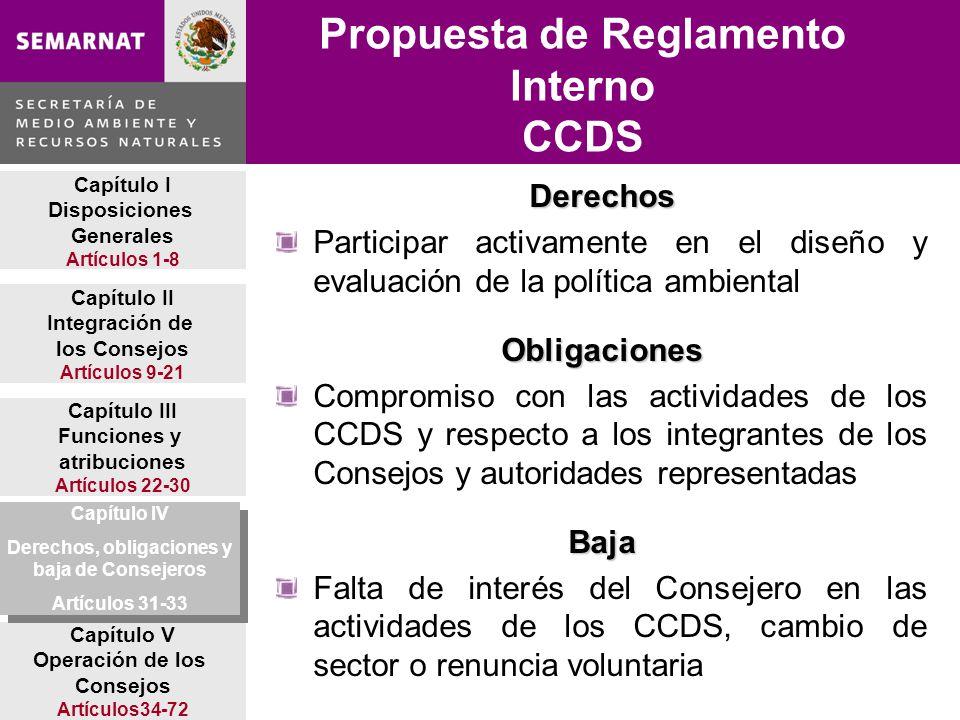 Capítulo I Disposiciones Generales Artículos 1-8 Capítulo II Integración de los Consejos Artículos 9-21 Capítulo IV Derechos, obligaciones y baja de Consejeros Artículos31-33 Capítulo V Operación de los Consejos Artículos34-72 Capítulo III Funciones y atribuciones Artículos 22-30 Propuesta de Reglamento Interno CCDS Derechos Participar activamente en el diseño y evaluación de la política ambientalObligaciones Compromiso con las actividades de los CCDS y respecto a los integrantes de los Consejos y autoridades representadasBaja Falta de interés del Consejero en las actividades de los CCDS, cambio de sector o renuncia voluntaria Capítulo IV Derechos, obligaciones y baja de Consejeros Artículos 31-33 Capítulo IV Derechos, obligaciones y baja de Consejeros Artículos 31-33