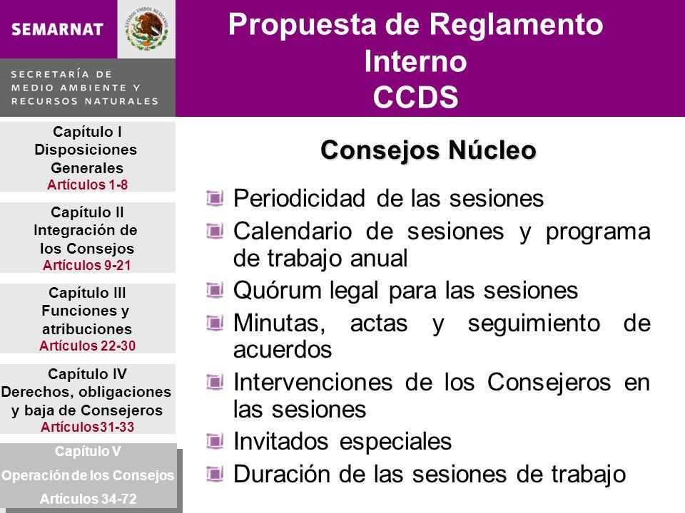 Capítulo I Disposiciones Generales Artículos 1-8 Capítulo II Integración de los Consejos Artículos 9-21 Capítulo IV Derechos, obligaciones y baja de Consejeros Artículos31-33 Capítulo V Operación de los Consejos Artículos34-72 Capítulo III Funciones y atribuciones Artículos 22-30 Propuesta de Reglamento Interno CCDS Consejos Núcleo Periodicidad de las sesiones Calendario de sesiones y programa de trabajo anual Quórum legal para las sesiones Minutas, actas y seguimiento de acuerdos Intervenciones de los Consejeros en las sesiones Invitados especiales Duración de las sesiones de trabajo Capítulo V Operación de los Consejos Artículos 34-72 Capítulo V Operación de los Consejos Artículos 34-72