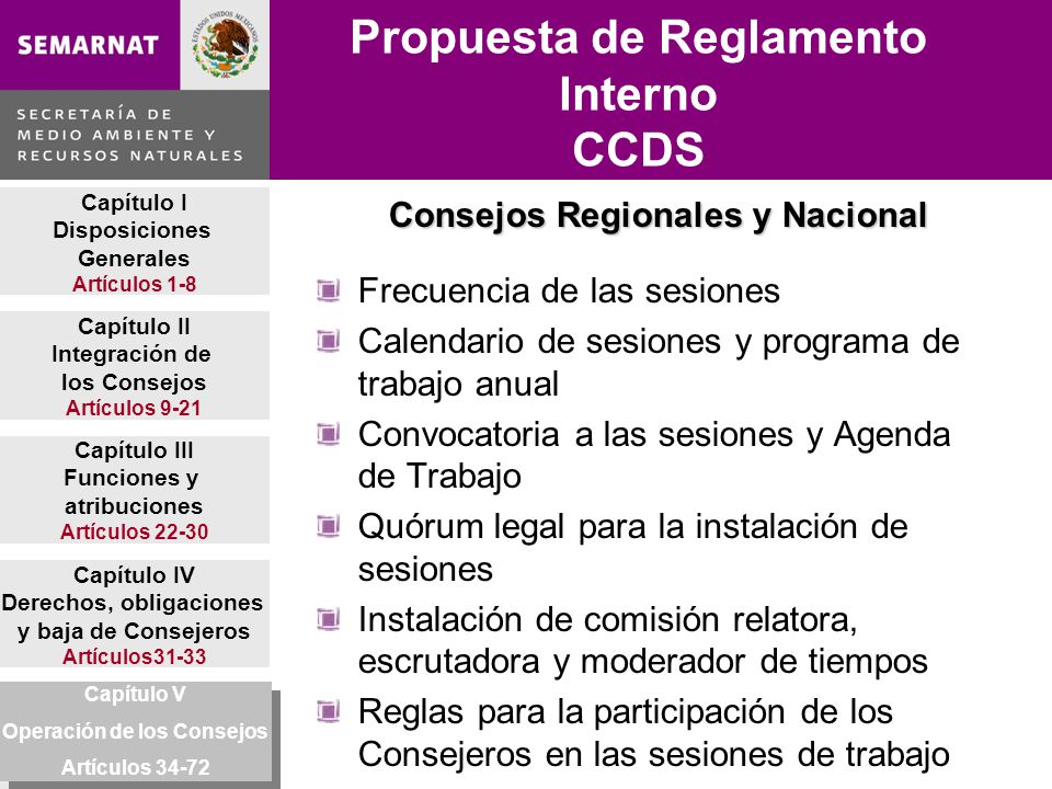 Capítulo I Disposiciones Generales Artículos 1-8 Capítulo II Integración de los Consejos Artículos 9-21 Capítulo IV Derechos, obligaciones y baja de Consejeros Artículos31-33 Capítulo V Operación de los Consejos Artículos34-72 Capítulo III Funciones y atribuciones Artículos 22-30 Propuesta de Reglamento Interno CCDS Consejos Regionales y Nacional Frecuencia de las sesiones Calendario de sesiones y programa de trabajo anual Convocatoria a las sesiones y Agenda de Trabajo Quórum legal para la instalación de sesiones Instalación de comisión relatora, escrutadora y moderador de tiempos Reglas para la participación de los Consejeros en las sesiones de trabajo Capítulo V Operación de los Consejos Artículos 34-72 Capítulo V Operación de los Consejos Artículos 34-72