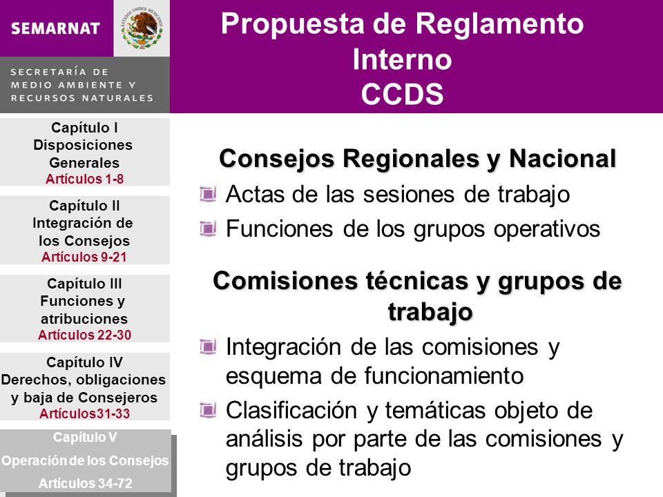 Capítulo I Disposiciones Generales Artículos 1-8 Capítulo II Integración de los Consejos Artículos 9-21 Capítulo IV Derechos, obligaciones y baja de Consejeros Artículos31-33 Capítulo V Operación de los Consejos Artículos34-72 Capítulo III Funciones y atribuciones Artículos 22-30 Propuesta de Reglamento Interno CCDS Consejos Regionales y Nacional Actas de las sesiones de trabajo Funciones de los grupos operativos Comisiones técnicas y grupos de trabajo Integración de las comisiones y esquema de funcionamiento Clasificación y temáticas objeto de análisis por parte de las comisiones y grupos de trabajo Capítulo V Operación de los Consejos Artículos 34-72 Capítulo V Operación de los Consejos Artículos 34-72