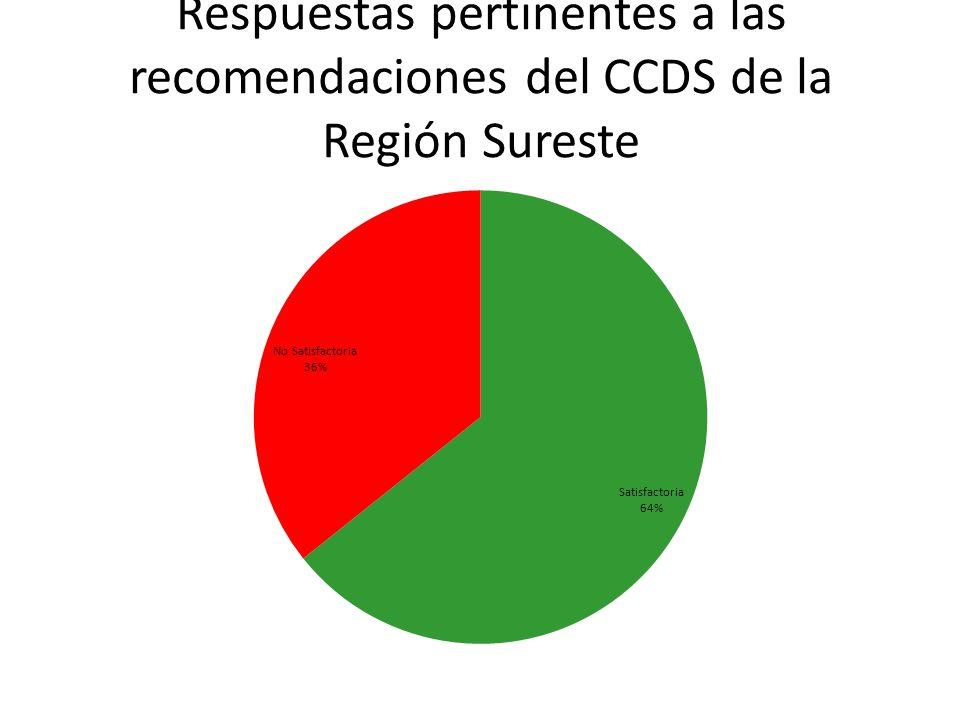 Respuestas pertinentes a las recomendaciones del CCDS de la Región Sureste