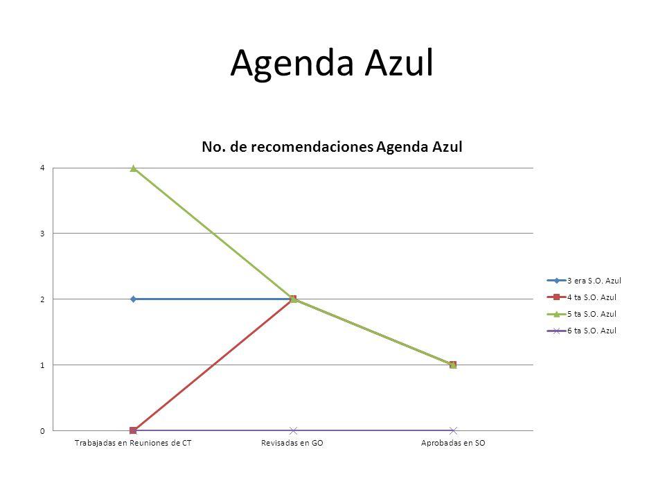 Agenda Azul