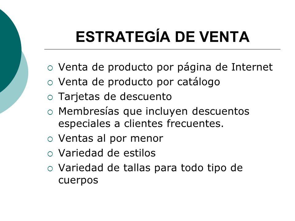 ESTRATEGÍA DE VENTA Venta de producto por página de Internet Venta de producto por catálogo Tarjetas de descuento Membresías que incluyen descuentos especiales a clientes frecuentes.