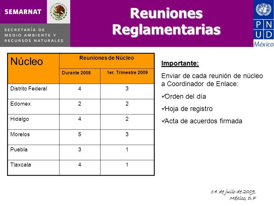 14 de julio de 2009, México, D.F Importante: Enviar de cada reunión de núcleo a Coordinador de Enlace: Orden del día Hoja de registro Acta de acuerdos firmada Reuniones Reglamentarias Núcleo Reuniones de Núcleo Durante 20081er.