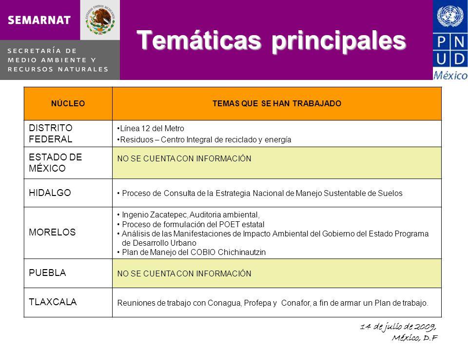 14 de julio de 2009, México, D.F Temáticas principales NÚCLEOTEMAS QUE SE HAN TRABAJADO DISTRITO FEDERAL Línea 12 del Metro Residuos – Centro Integral de reciclado y energía ESTADO DE MÉXICO NO SE CUENTA CON INFORMACIÓN HIDALGO Proceso de Consulta de la Estrategia Nacional de Manejo Sustentable de Suelos MORELOS Ingenio Zacatepec, Auditoria ambiental, Proceso de formulación del POET estatal Análisis de las Manifestaciones de Impacto Ambiental del Gobierno del Estado Programa de Desarrollo Urbano Plan de Manejo del COBIO Chichinautzin PUEBLA NO SE CUENTA CON INFORMACIÓN TLAXCALA Reuniones de trabajo con Conagua, Profepa y Conafor, a fin de armar un Plan de trabajo.
