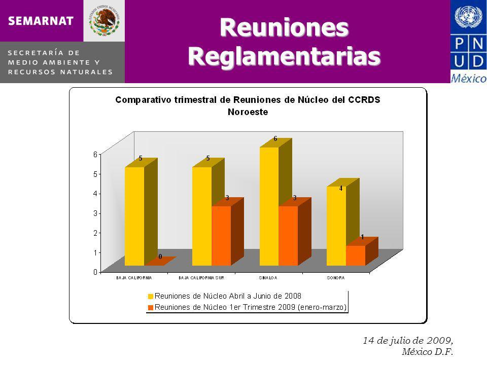 14 de julio de 2009, México D.F.. Reuniones Reglamentarias
