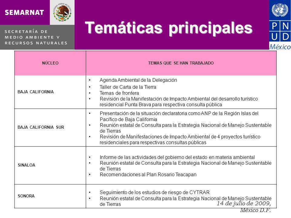 14 de julio de 2009, México D.F.. Temáticas principales NÚCLEOTEMAS QUE SE HAN TRABAJADO BAJA CALIFORNIA Agenda Ambiental de la Delegación Taller de C