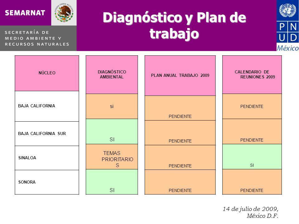 14 de julio de 2009, México D.F.. Diagnóstico y Plan de trabajo NÚCLEO BAJA CALIFORNIA BAJA CALIFORNIA SUR SINALOA SONORA DIAGNÓSTICO AMBIENTAL si SI