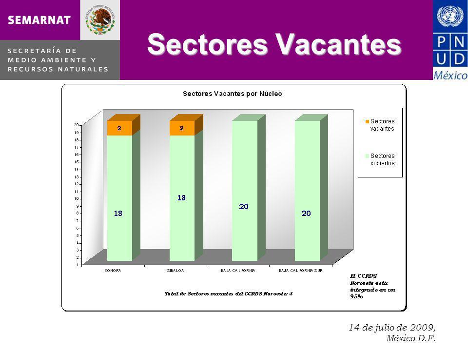 14 de julio de 2009, México D.F.. Sectores Vacantes