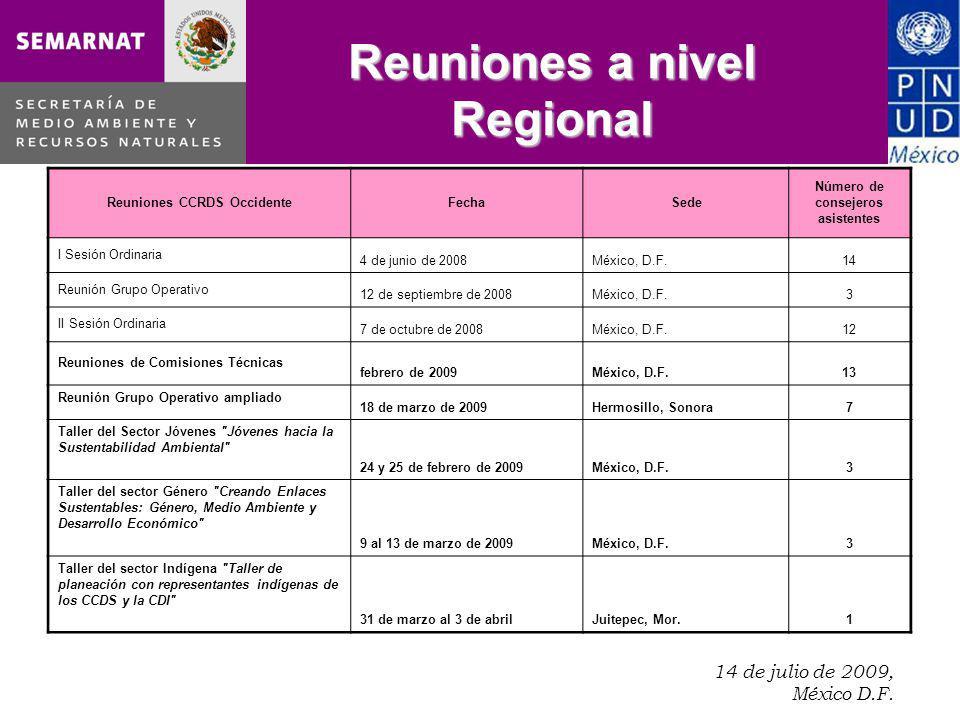 14 de julio de 2009, México D.F.. Reuniones a nivel Regional Reuniones CCRDS OccidenteFechaSede Número de consejeros asistentes I Sesión Ordinaria 4 d