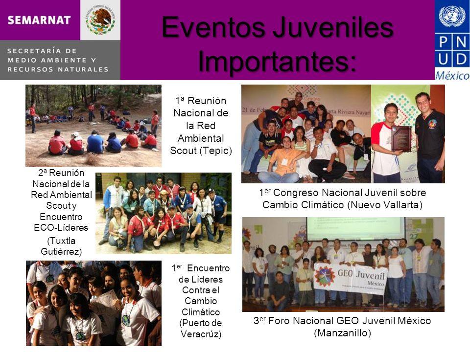 Eventos Juveniles Importantes: 2ª Reunión Nacional de la Red Ambiental Scout y Encuentro ECO-Líderes (Tuxtla Gutiérrez) 1ª Reunión Nacional de la Red Ambiental Scout (Tepic) 1 er Congreso Nacional Juvenil sobre Cambio Climático (Nuevo Vallarta) 3 er Foro Nacional GEO Juvenil México (Manzanillo) 1 er Encuentro de Líderes Contra el Cambio Climático (Puerto de Veracrúz)