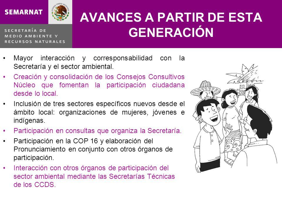 AVANCES A PARTIR DE ESTA GENERACIÓN Mayor interacción y corresponsabilidad con la Secretaría y el sector ambiental. Creación y consolidación de los Co