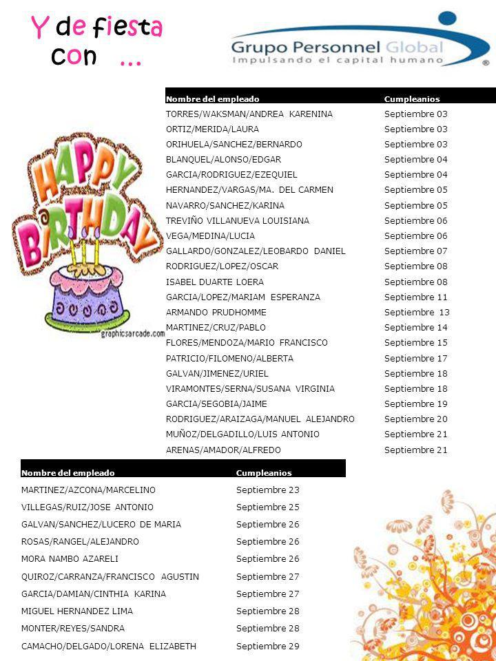 Y de fiesta con … Nombre del empleadoCumpleanios TORRES/WAKSMAN/ANDREA KARENINASeptiembre 03 ORTIZ/MERIDA/LAURASeptiembre 03 ORIHUELA/SANCHEZ/BERNARDOSeptiembre 03 BLANQUEL/ALONSO/EDGARSeptiembre 04 GARCIA/RODRIGUEZ/EZEQUIELSeptiembre 04 HERNANDEZ/VARGAS/MA.
