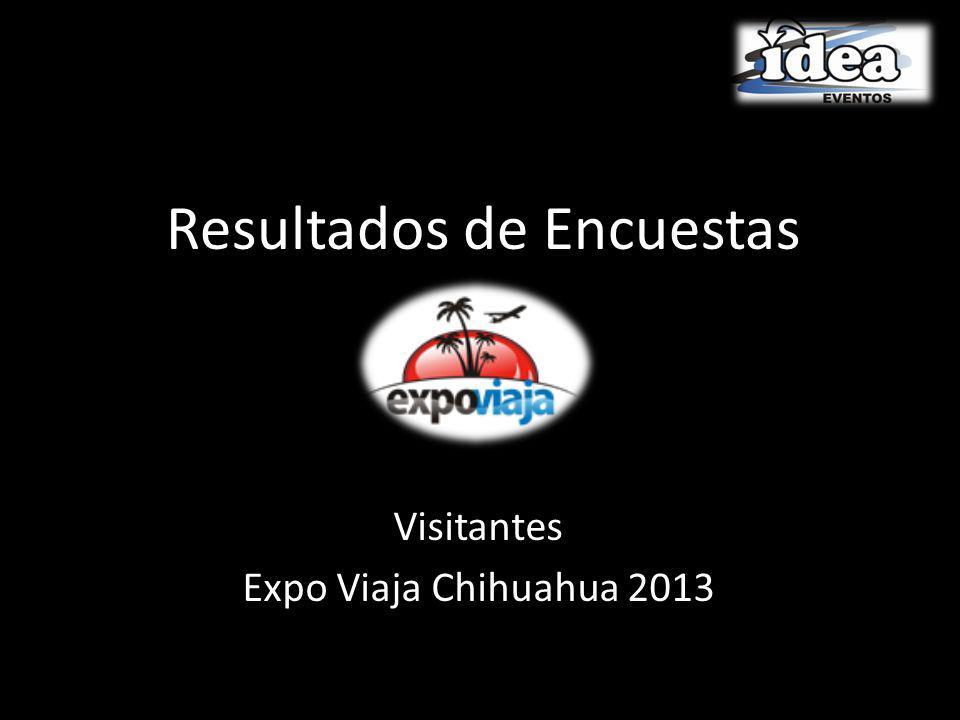 Resultados de Encuestas Visitantes Expo Viaja Chihuahua 2013