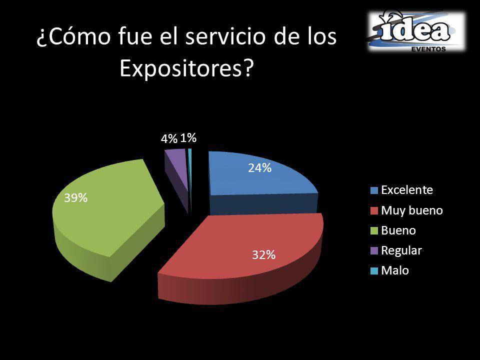 ¿Cómo fue el servicio de los Expositores?