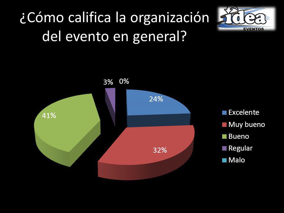 ¿Cómo califica la organización del evento en general?