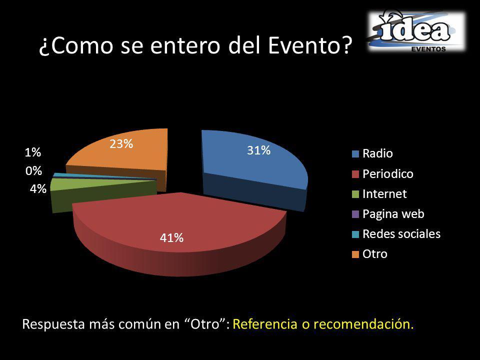 ¿Como se entero del Evento? Respuesta más común en Otro: Referencia o recomendación.